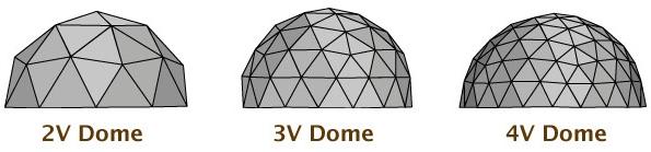 2v-3v-4v-dome